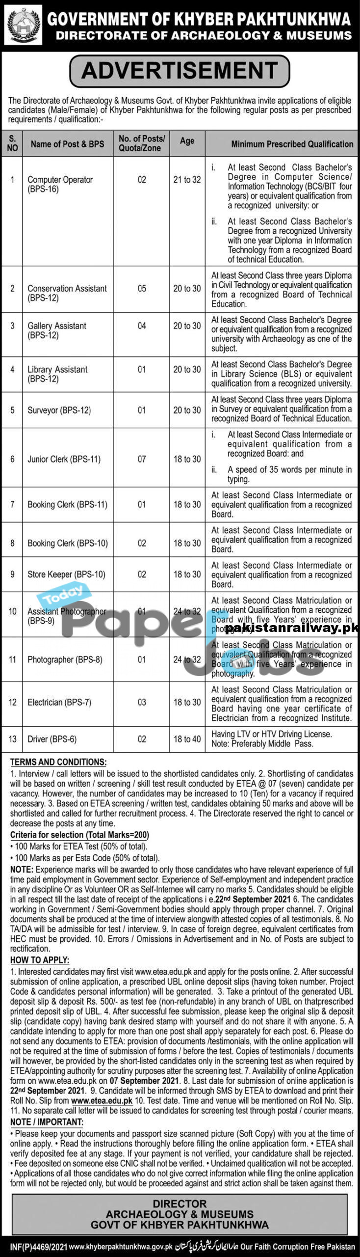 Government Of Khyber Pakhtunkhwa Directorate Archaeology and Museums Kpk Jobs 2021