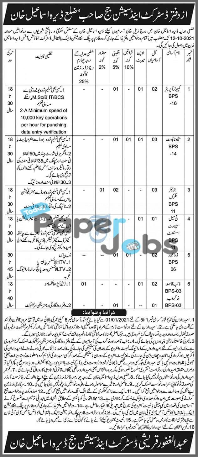 District and Session Judge DIKhan Jobs 2021