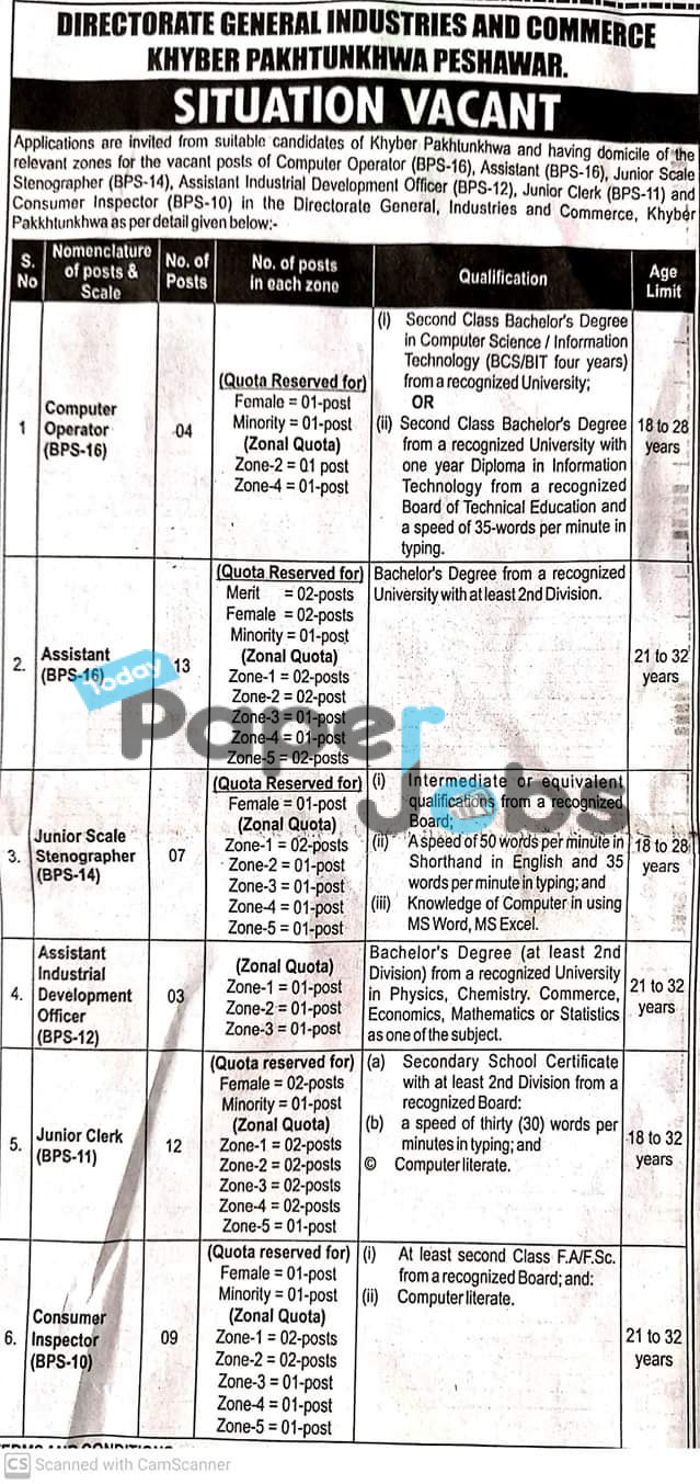 Industries Commerce and Technical Education Kpk Jobs 2021 in Khyber Pakhtunkhwa