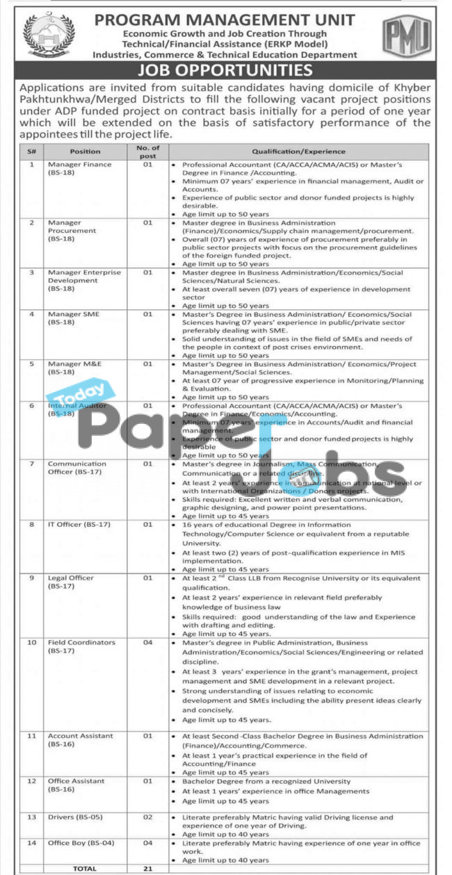Industries Commerce and Technical Education Kpk Jobs 2021